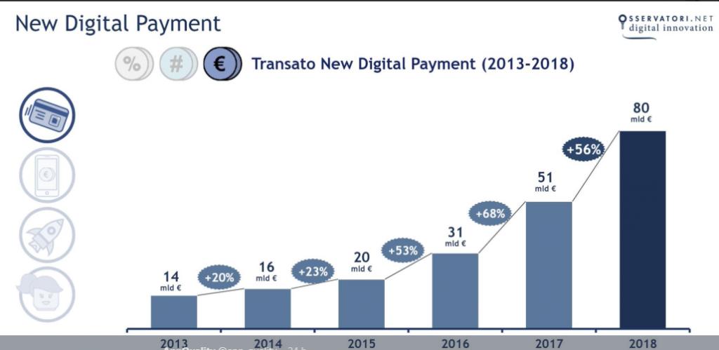 trading forex truffa funzione di pagamento dellopzione digitale