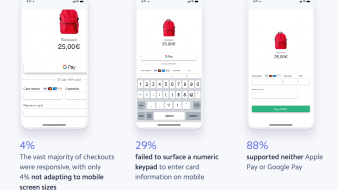 Gli errori durante la procedura di checkout via Smartphone. Fonte: Stripe